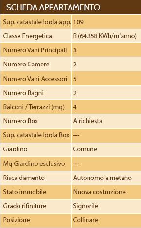 Scheda Appartamento Umbria 10 - umbria immobiliare, casa umbria, casa vacanze umbria