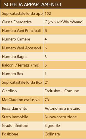 Scheda Appartamento Umbria 02 - umbria immobiliare, casa umbria, casa vacanze umbria
