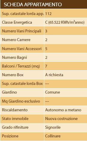Scheda Appartamento Umbria 06 - umbria immobiliare, casa umbria, casa vacanze umbria