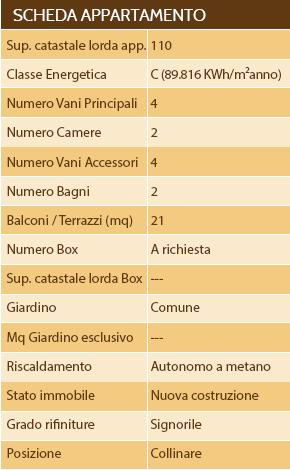 Scheda Appartamento Umbria 07 - umbria immobiliare, casa umbria, casa vacanze umbria